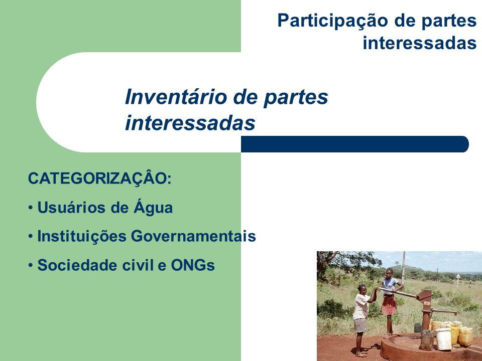 CATEGORIZAÇÂO: Usuários de Água Instituições Governamentais Sociedade civil e ONGs Inventário de partes interessadas Participação de partes interessad