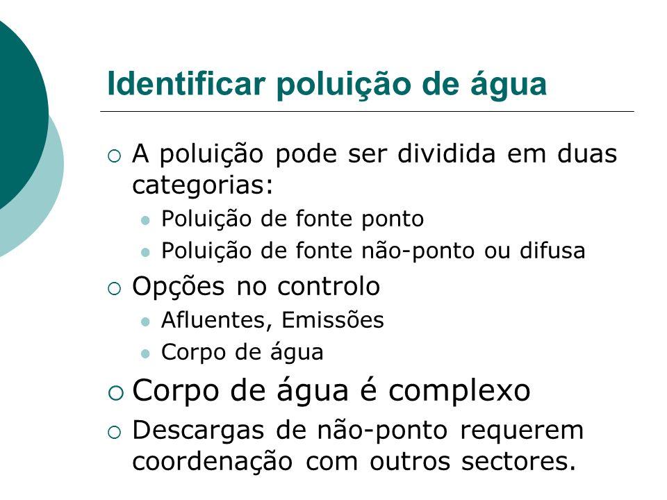Identificar poluição de água A poluição pode ser dividida em duas categorias: Poluição de fonte ponto Poluição de fonte não-ponto ou difusa Opções no