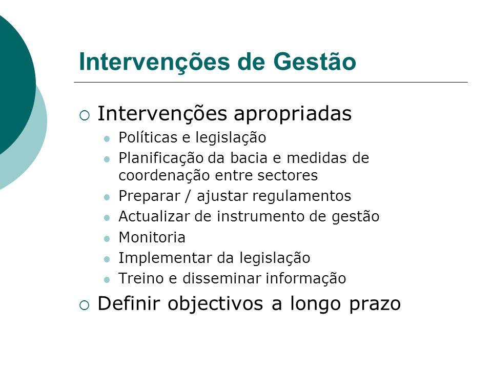 Intervenções de Gestão Intervenções apropriadas Políticas e legislação Planificação da bacia e medidas de coordenação entre sectores Preparar / ajusta