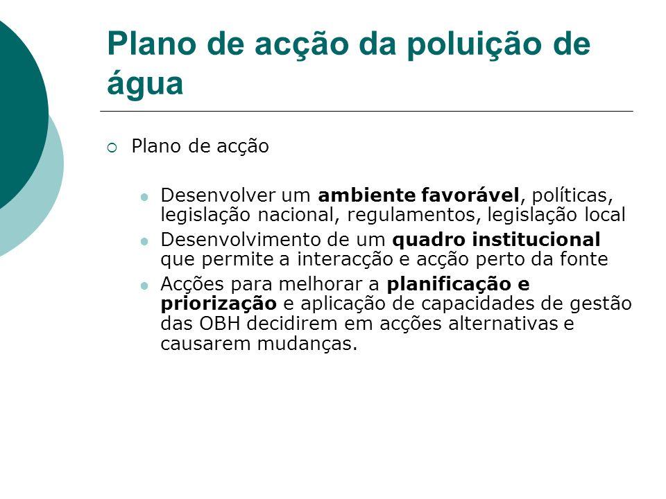 Plano de acção da poluição de água Plano de acção Desenvolver um ambiente favorável, políticas, legislação nacional, regulamentos, legislação local De