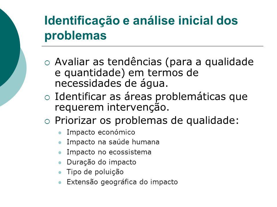 Identificação e análise inicial dos problemas Avaliar as tendências (para a qualidade e quantidade) em termos de necessidades de água. Identificar as