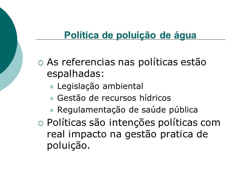 Política de poluição de água As referencias nas políticas estão espalhadas: Legislação ambiental Gestão de recursos hídricos Regulamentação de saúde p