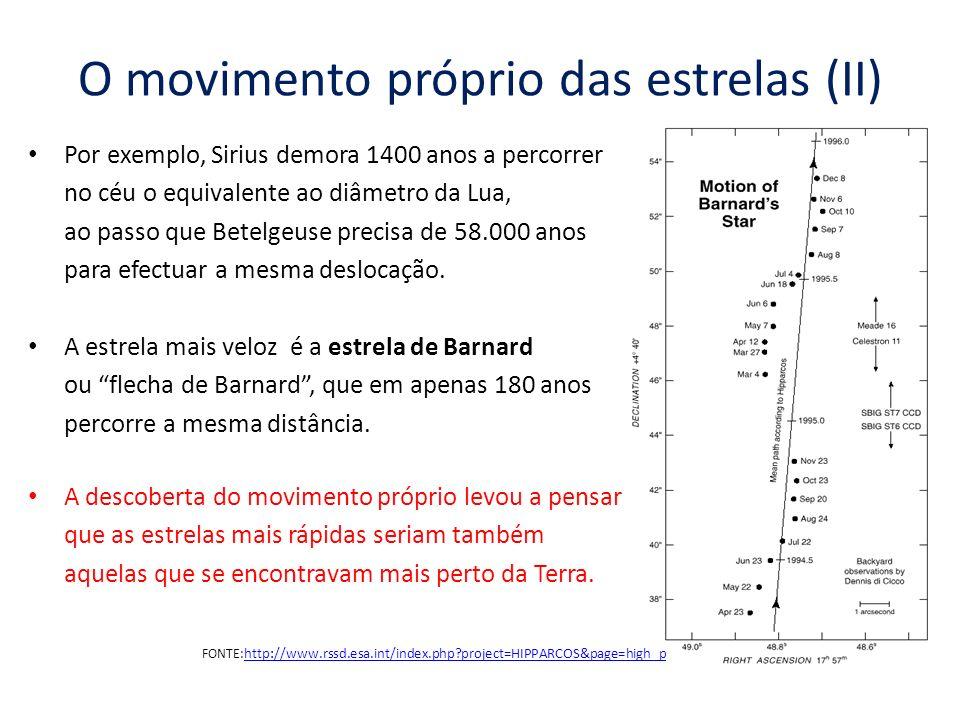O método da paralaxe (I) No século XIX, começou a ser possível medir a distância das estrelas através de um método alternativo: a paralaxe.