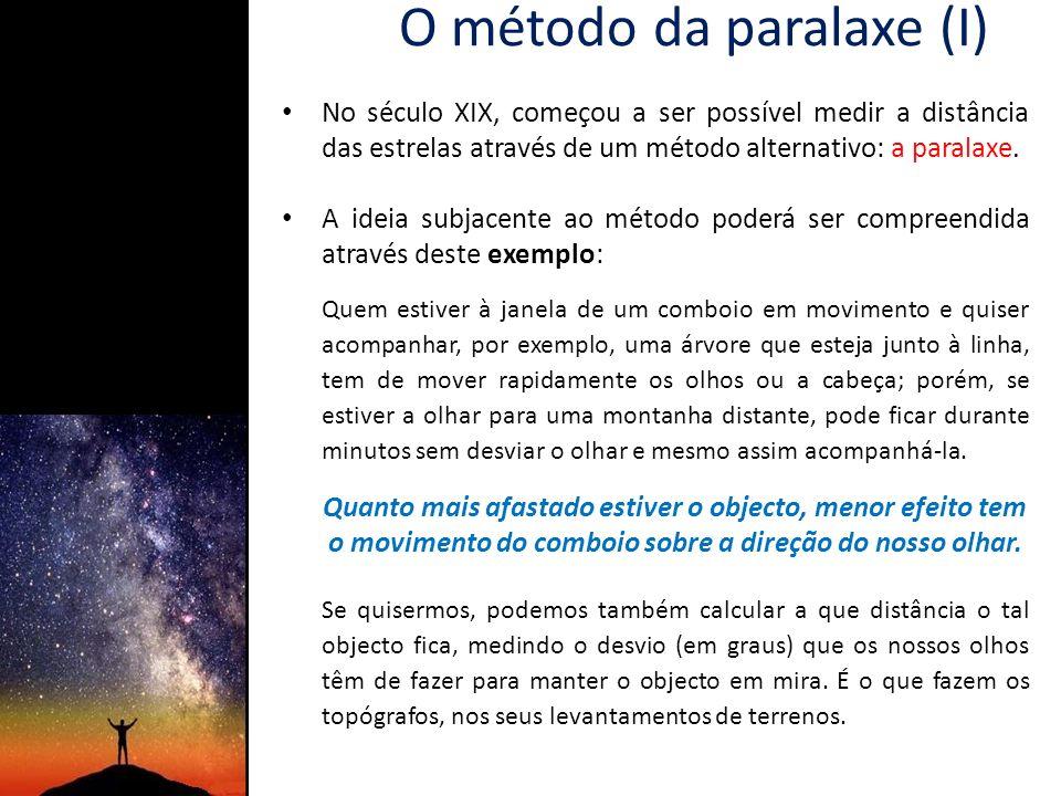 O método da paralaxe (II) Se considerássemos que a Terra é o nosso comboio, que se move a 30 km/s à volta do Sol (translacção), e que as estrelas são objectos que vemos da nossa janela, poderíamos também tentar medir o ângulo que temos de mover a cabeça para continuarmos a olhar para a mesma estrela.