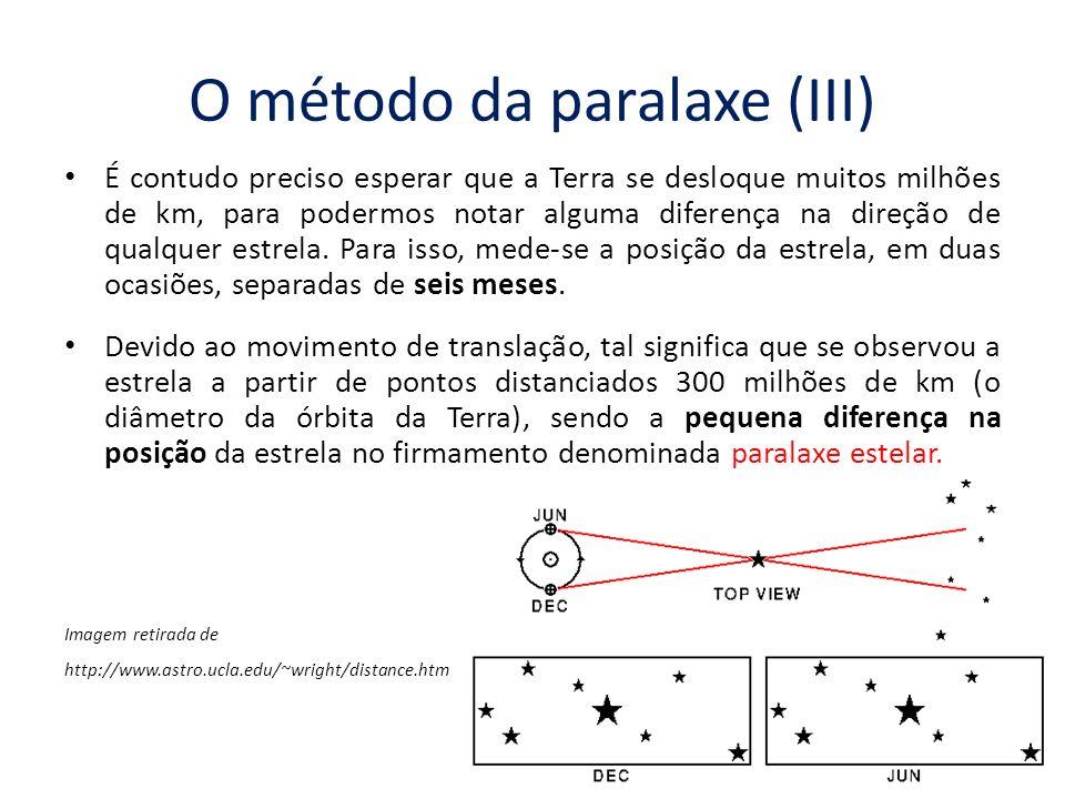 O método da paralaxe (IV) Na prática, o processo não é tão simples quanto pode parecer, pois existem dois importantes fatores de erro: 1.