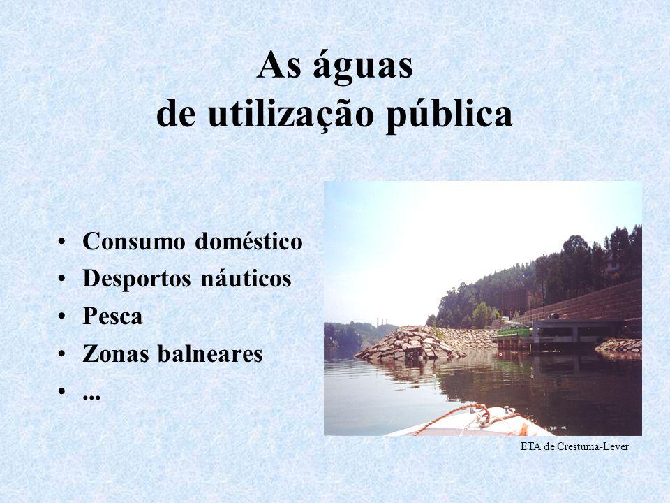 As águas de utilização pública Consumo doméstico Desportos náuticos Pesca Zonas balneares...