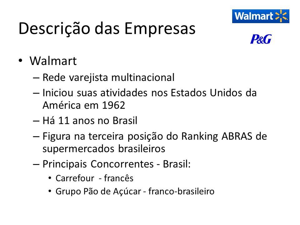 Descrição das Empresas Walmart – Marcas no Brasil: