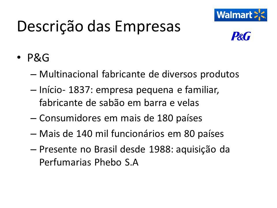 Descrição das Empresas P&G – Algumas marcas no Brasil: