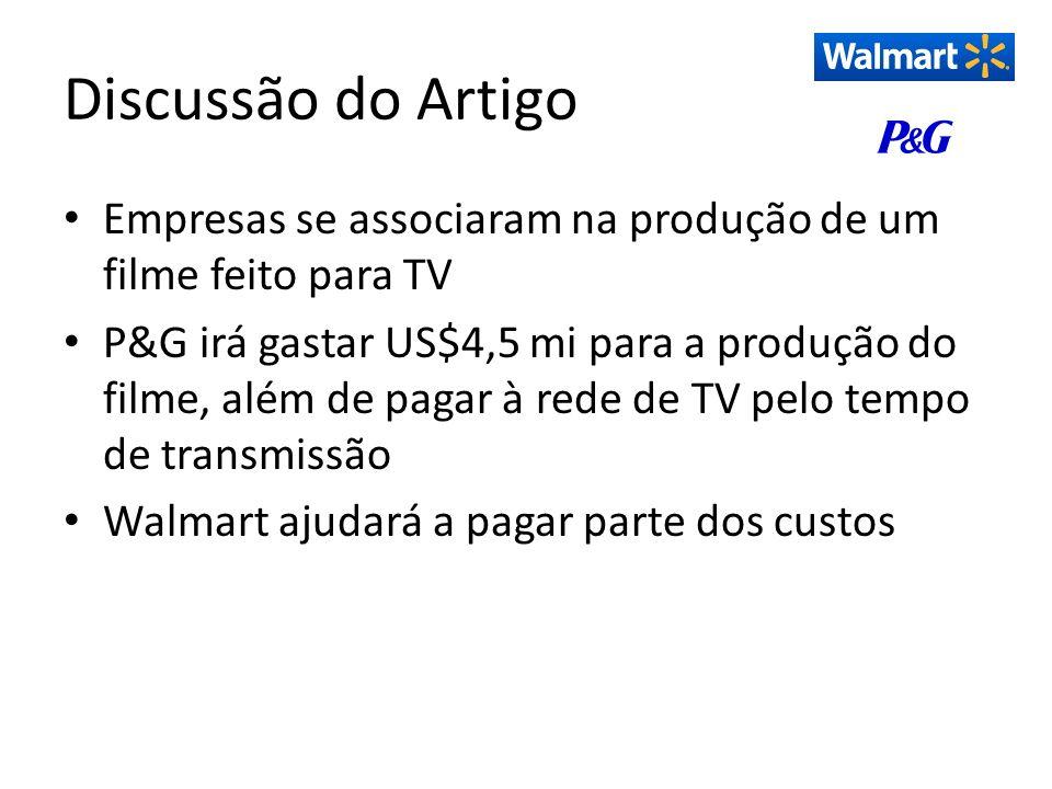 Discussão do Artigo Motivações segundo as empresas – Walmart e P&G descontentes com a programação da TV Preocupação antiga 1998 – Aliança pelo entretenimento da família 1999 – Patrocínio para seriado Apenas 23% dos pais americanos estão satisfeitos com a programação