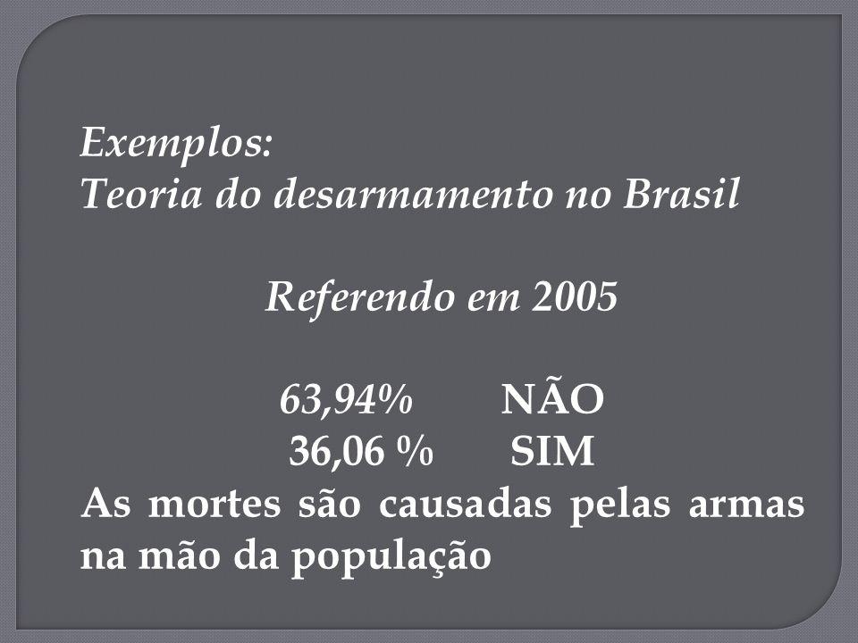 Exemplos: Teoria do desarmamento no Brasil Referendo em 2005 63,94% NÃO 36,06 % SIM As mortes são causadas pelas armas na mão da população