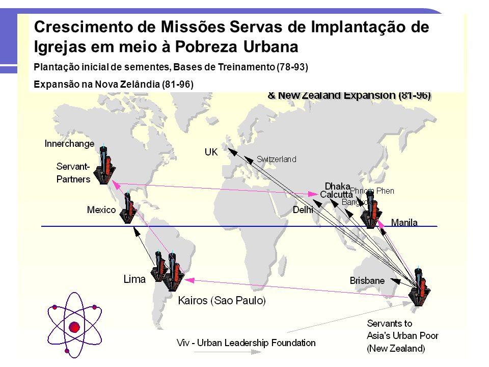 Crescimento de Missões Servas de Implantação de Igrejas em meio à Pobreza Urbana Plantação inicial de sementes, Bases de Treinamento (78-93) Expansão