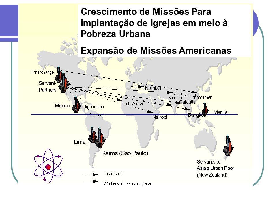 Crescimento de Missões Para Implantação de Igrejas em meio à Pobreza Urbana Expansão de Missões Americanas
