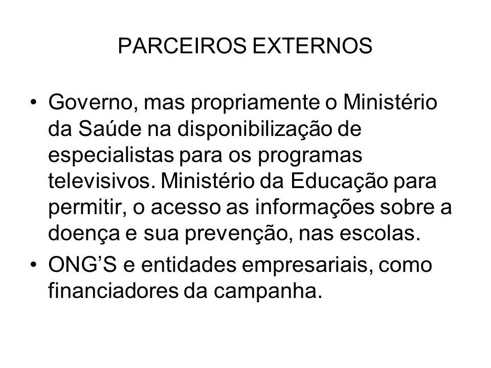 PARCEIROS EXTERNOS Governo, mas propriamente o Ministério da Saúde na disponibilização de especialistas para os programas televisivos. Ministério da E