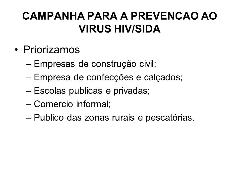 CAMPANHA PARA A PREVENCAO AO VIRUS HIV/SIDA Priorizamos –Empresas de construção civil; –Empresa de confecções e calçados; –Escolas publicas e privadas