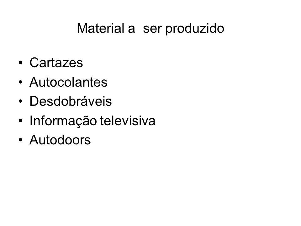 Material a ser produzido Cartazes Autocolantes Desdobráveis Informação televisiva Autodoors