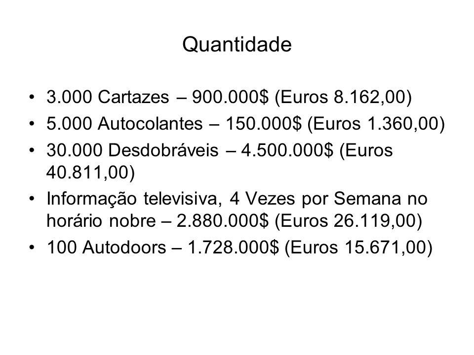Quantidade 3.000 Cartazes – 900.000$ (Euros 8.162,00) 5.000 Autocolantes – 150.000$ (Euros 1.360,00) 30.000 Desdobráveis – 4.500.000$ (Euros 40.811,00