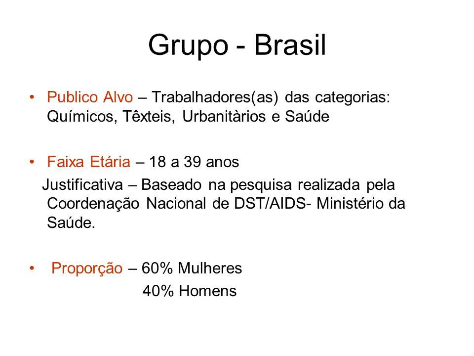 Grupo - Brasil Publico Alvo – Trabalhadores(as) das categorias: Químicos, Têxteis, Urbanitàrios e Saúde Faixa Etária – 18 a 39 anos Justificativa – Ba
