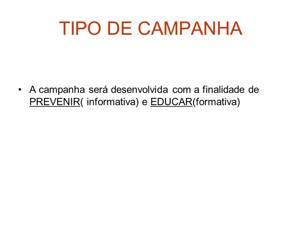 TIPO DE CAMPANHA A campanha será desenvolvida com a finalidade de PREVENIR( informativa) e EDUCAR(formativa)