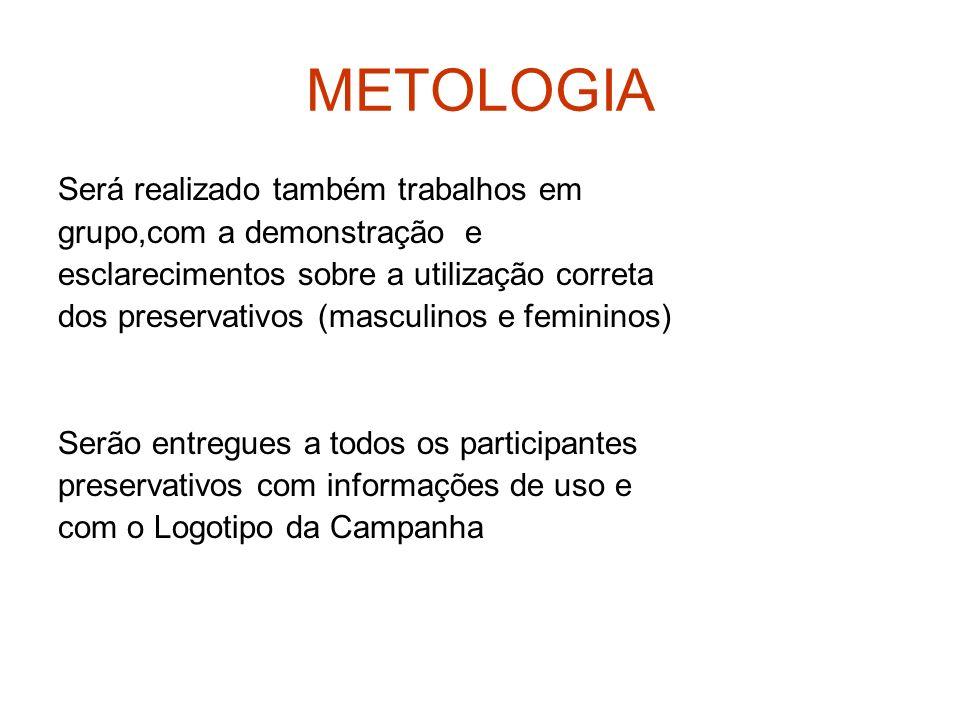 METOLOGIA Será realizado também trabalhos em grupo,com a demonstração e esclarecimentos sobre a utilização correta dos preservativos (masculinos e fem
