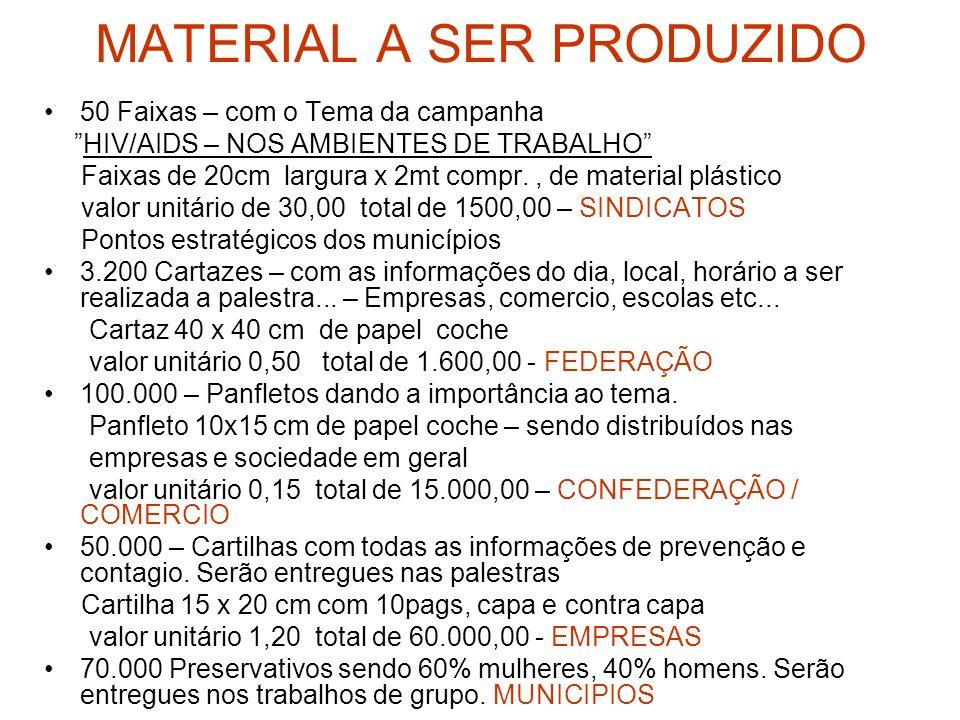 MATERIAL A SER PRODUZIDO 50 Faixas – com o Tema da campanha HIV/AIDS – NOS AMBIENTES DE TRABALHO Faixas de 20cm largura x 2mt compr., de material plás