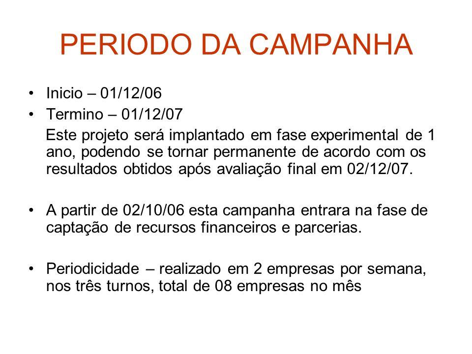 PERIODO DA CAMPANHA Inicio – 01/12/06 Termino – 01/12/07 Este projeto será implantado em fase experimental de 1 ano, podendo se tornar permanente de a