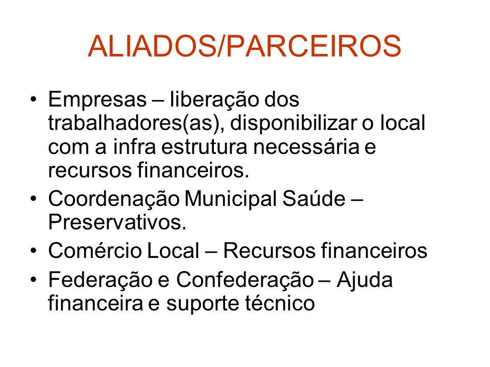ALIADOS/PARCEIROS Empresas – liberação dos trabalhadores(as), disponibilizar o local com a infra estrutura necessária e recursos financeiros. Coordena