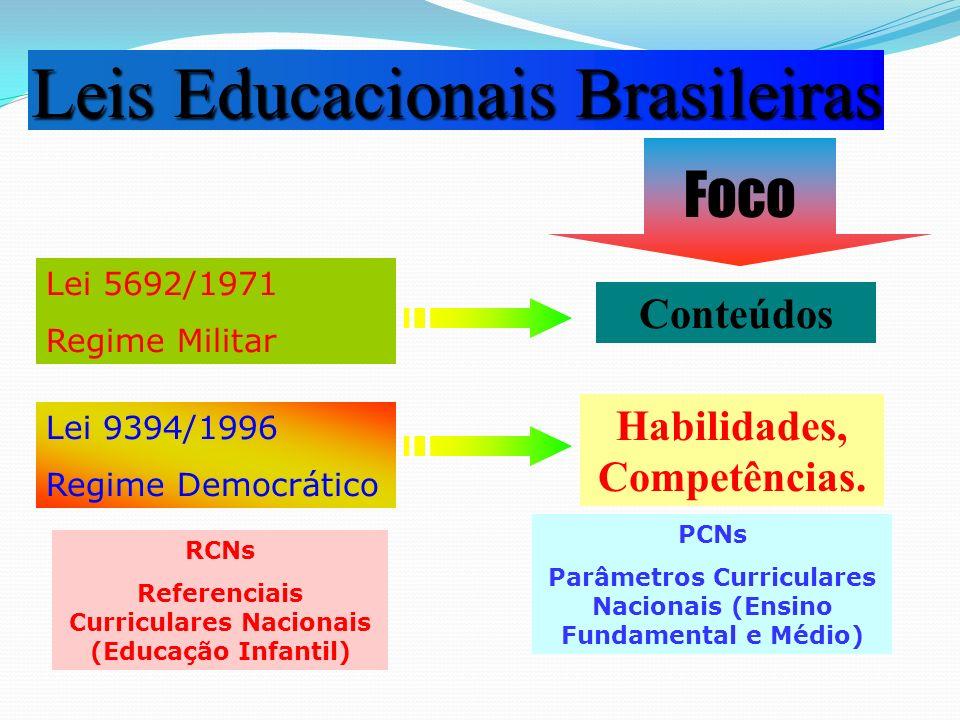Leis Educacionais Brasileiras Lei 5692/1971 Regime Militar Lei 9394/1996 Regime Democrático Foco Conteúdos Habilidades, Competências. RCNs Referenciai
