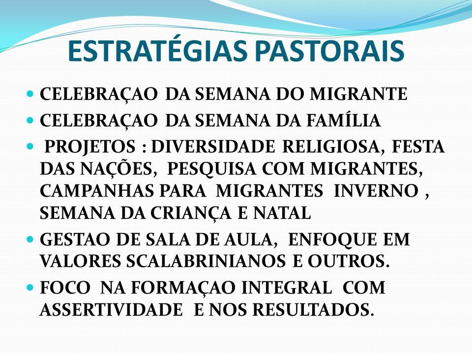 ESTRATÉGIAS PASTORAIS CELEBRAÇAO DA SEMANA DO MIGRANTE CELEBRAÇAO DA SEMANA DA FAMÍLIA PROJETOS : DIVERSIDADE RELIGIOSA, FESTA DAS NAÇÕES, PESQUISA CO