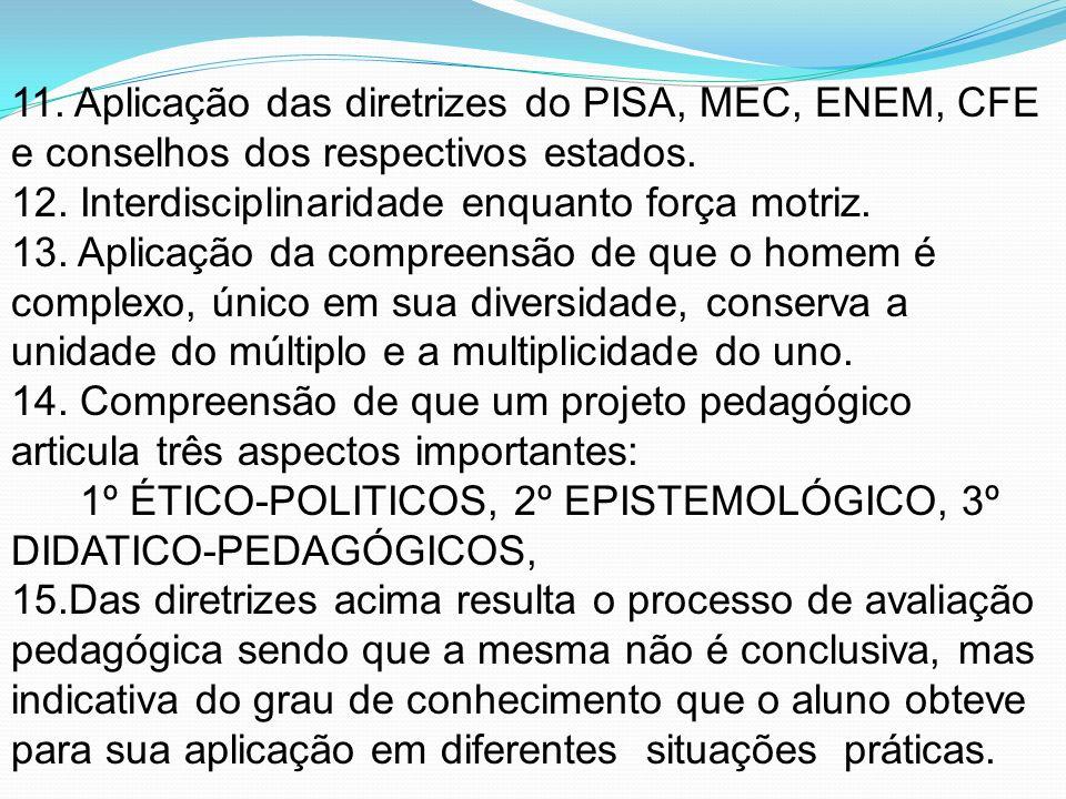 11. Aplicação das diretrizes do PISA, MEC, ENEM, CFE e conselhos dos respectivos estados. 12. Interdisciplinaridade enquanto força motriz. 13. Aplicaç