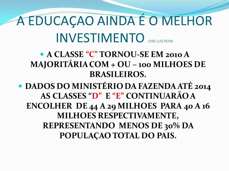 A EDUCAÇAO AINDA É O MELHOR INVESTIMENTO JOSE LUIZ ROSSI A CLASSE C TORNOU-SE EM 2010 A MAJORITÁRIA COM + OU – 100 MILHOES DE BRASILEIROS. DADOS DO MI