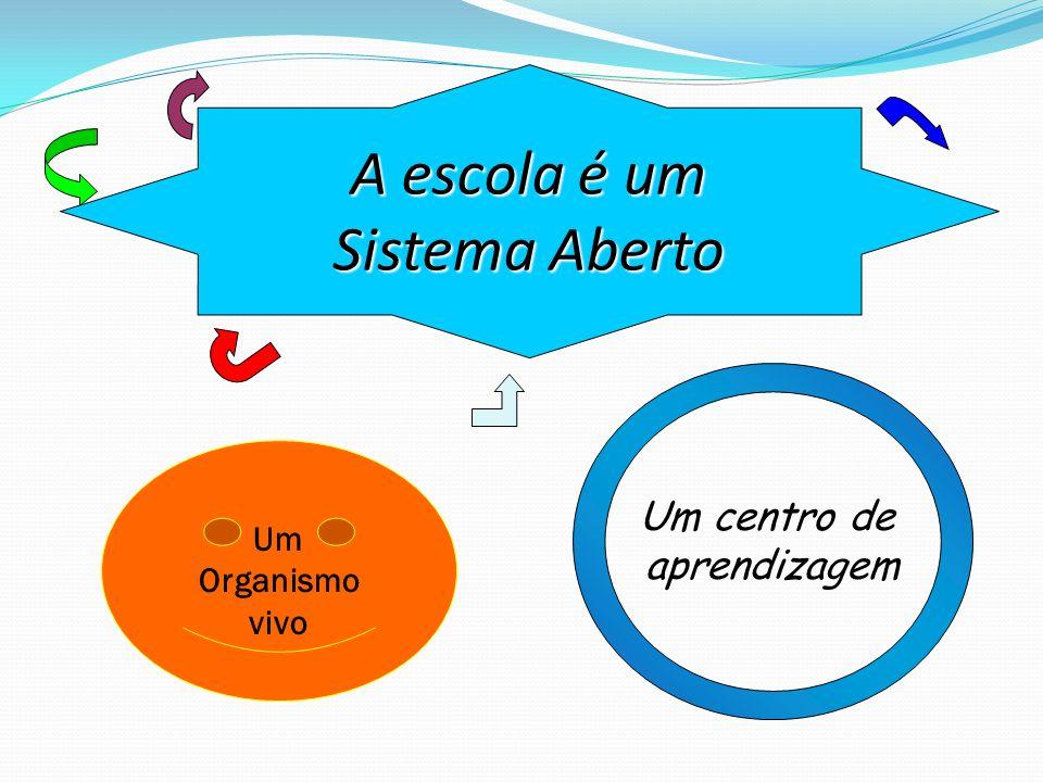 A escola é um Sistema Aberto Um Organismo vivo Um centro de aprendizagem