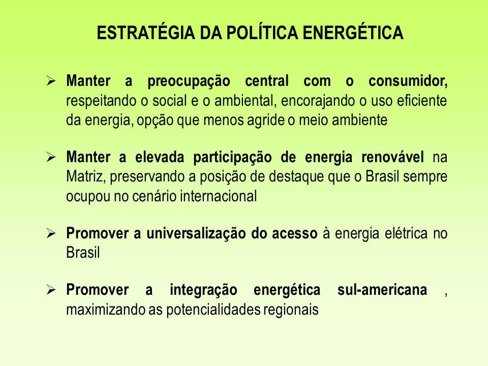 ESTRATÉGIA DA POLÍTICA ENERGÉTICA Manter a preocupação central com o consumidor, respeitando o social e o ambiental, encorajando o uso eficiente da en