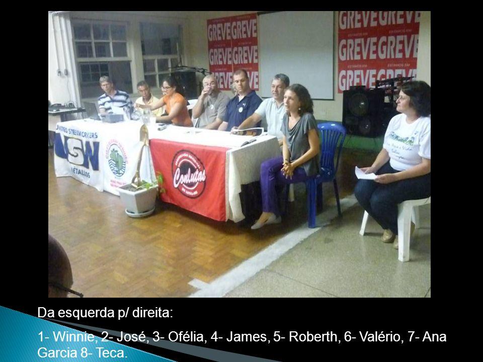 Da esquerda p/ direita: 1- Winnie, 2- José, 3- Ofélia, 4- James, 5- Roberth, 6- Valério, 7- Ana Garcia 8- Teca.