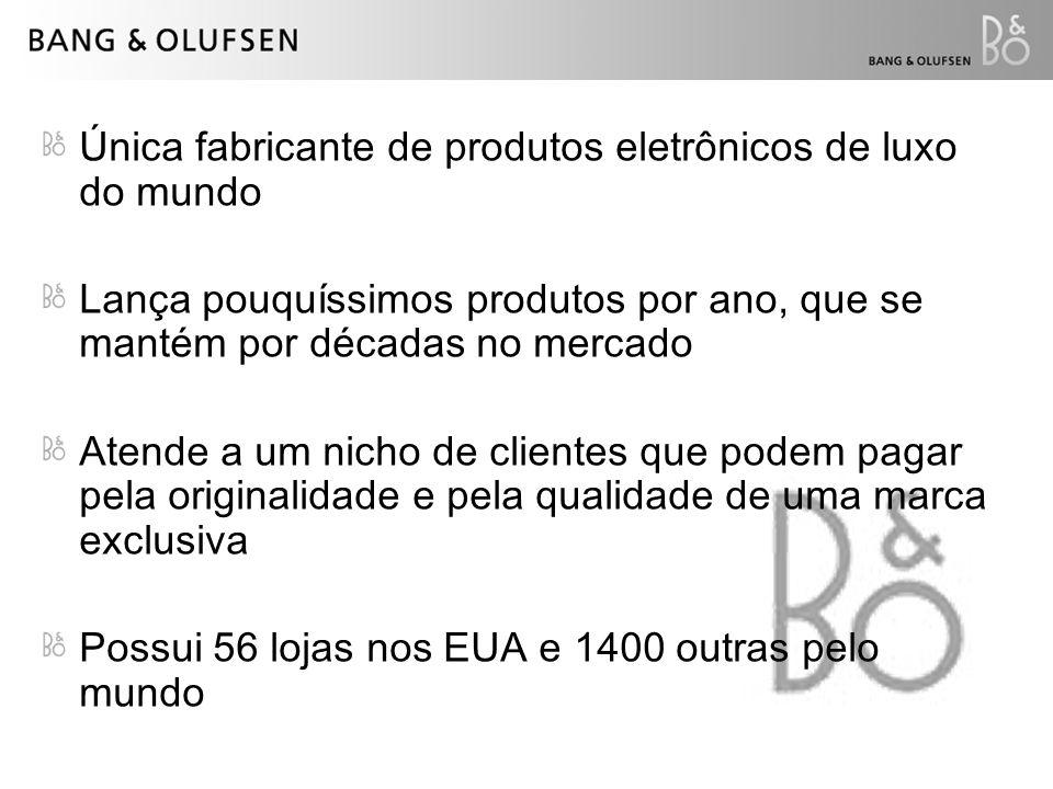 Única fabricante de produtos eletrônicos de luxo do mundo Lança pouquíssimos produtos por ano, que se mantém por décadas no mercado Atende a um nicho
