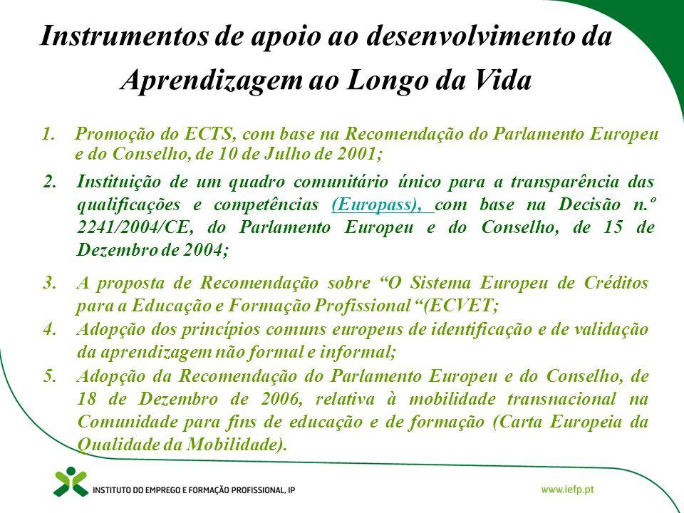 Instrumentos de apoio ao desenvolvimento da Aprendizagem ao Longo da Vida 1.Promoção do ECTS, com base na Recomendação do Parlamento Europeu e do Cons