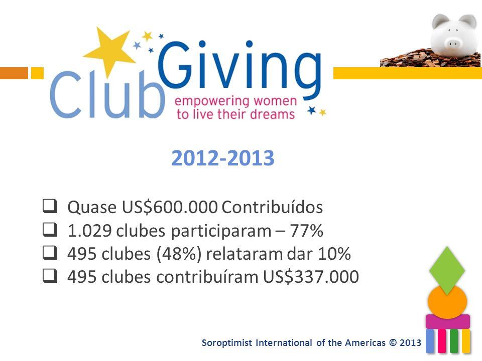Soroptimist International of the Americas © 2013 2012-2013 Quase US$600.000 Contribuídos 1.029 clubes participaram – 77% 495 clubes (48%) relataram da