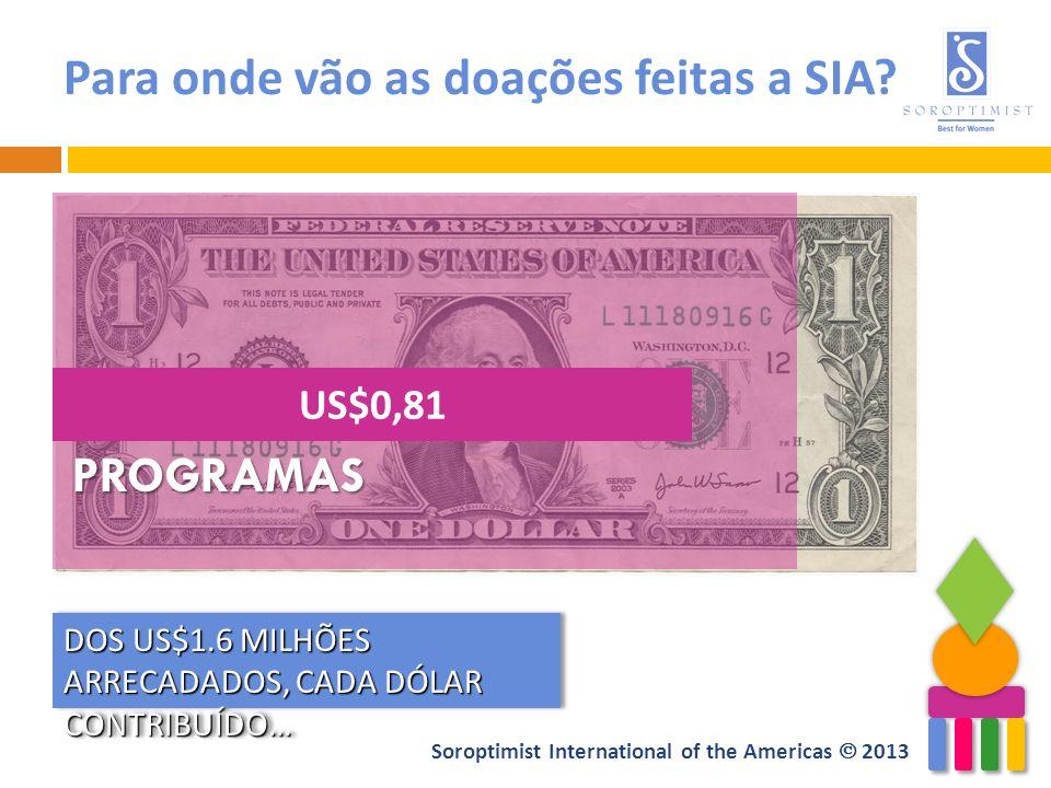 Soroptimist International of the Americas 2013 Para onde vão as doações feitas a SIA? US$0,81 PROGRAMAS DOS US$1.6 MILHÕES ARRECADADOS, CADA DÓLAR CON
