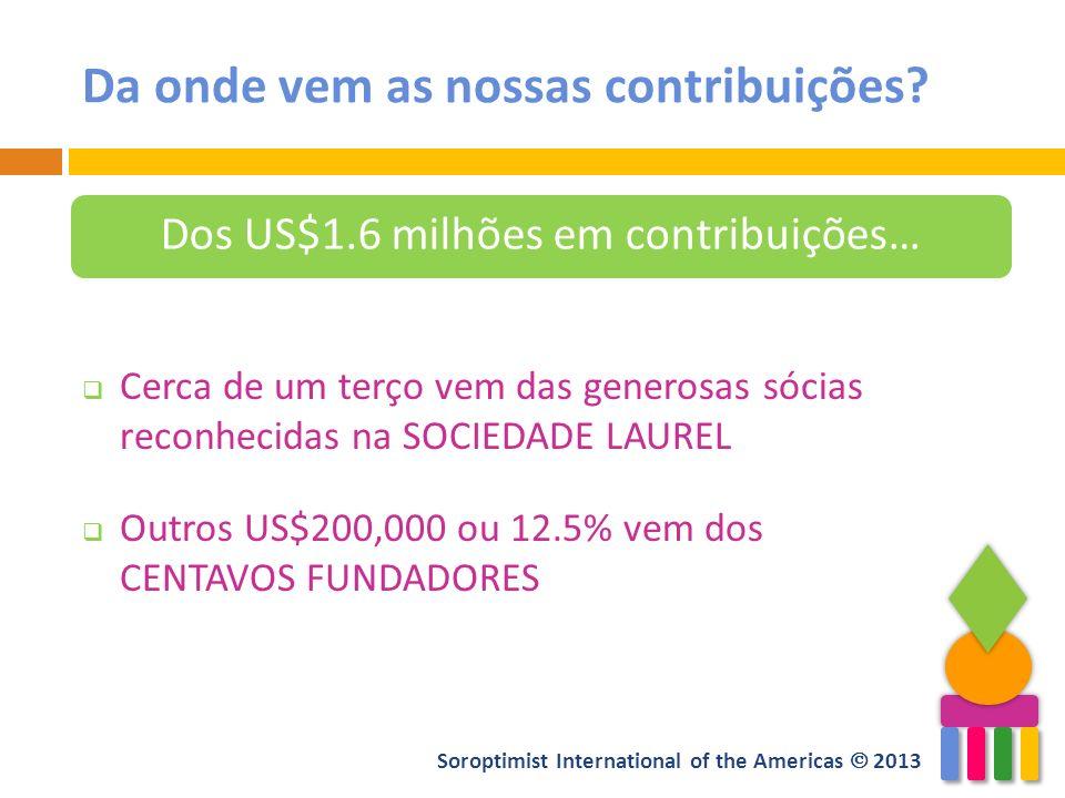 Da onde vem as nossas contribuições? Cerca de um terço vem das generosas sócias reconhecidas na SOCIEDADE LAUREL Outros US$200,000 ou 12.5% vem dos CE