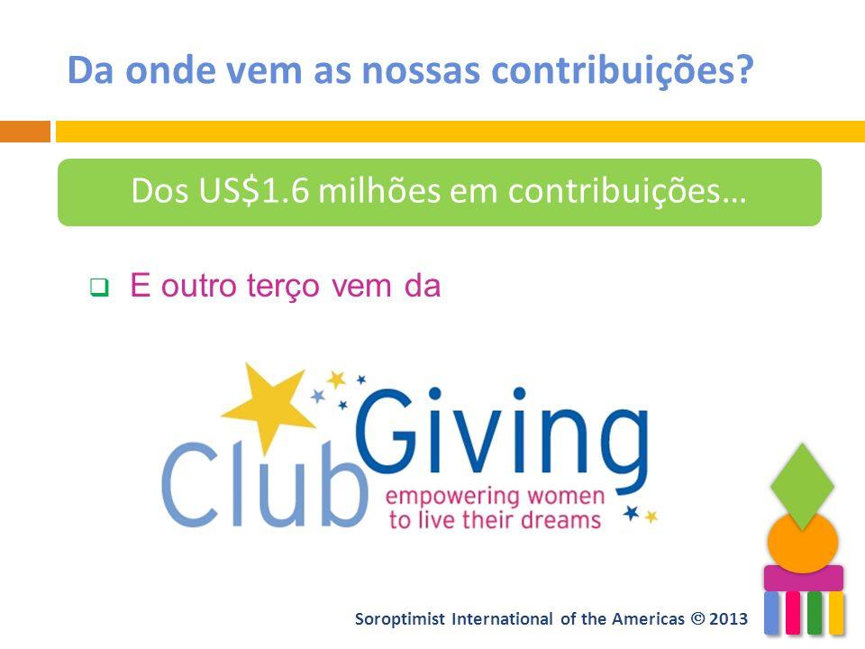 Da onde vem as nossas contribuições? Dos US$1.6 milhões em contribuições… … E outro terço vem da Soroptimist International of the Americas 2013