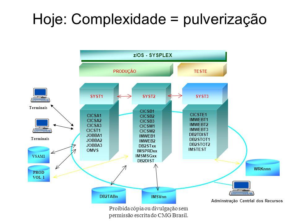 Proibida cópia ou divulgação sem permissão escrita do CMG Brasil. As aplicações tendem a ser resilientes, ou seja, voltam a consumir após a otimização