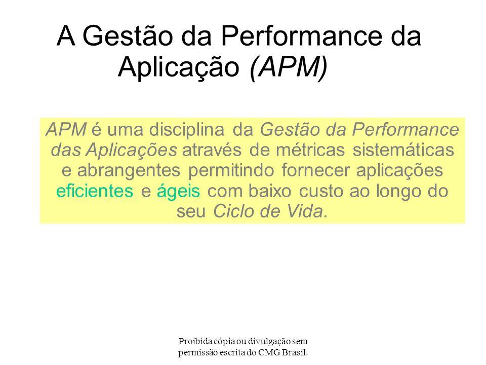 Proibida cópia ou divulgação sem permissão escrita do CMG Brasil. Hoje: Complexidade = pulverização CICSTE1 IMWEBT1 IMWEBT2 IMWEBT3 DB2TDIST DB2STOT1