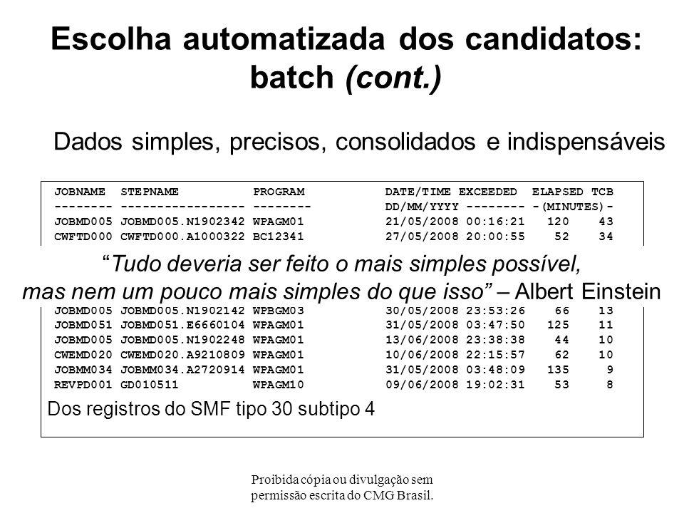 Proibida cópia ou divulgação sem permissão escrita do CMG Brasil. Atualização automática da Lista de Candidatos: –Automaticamente atualiza a lista de