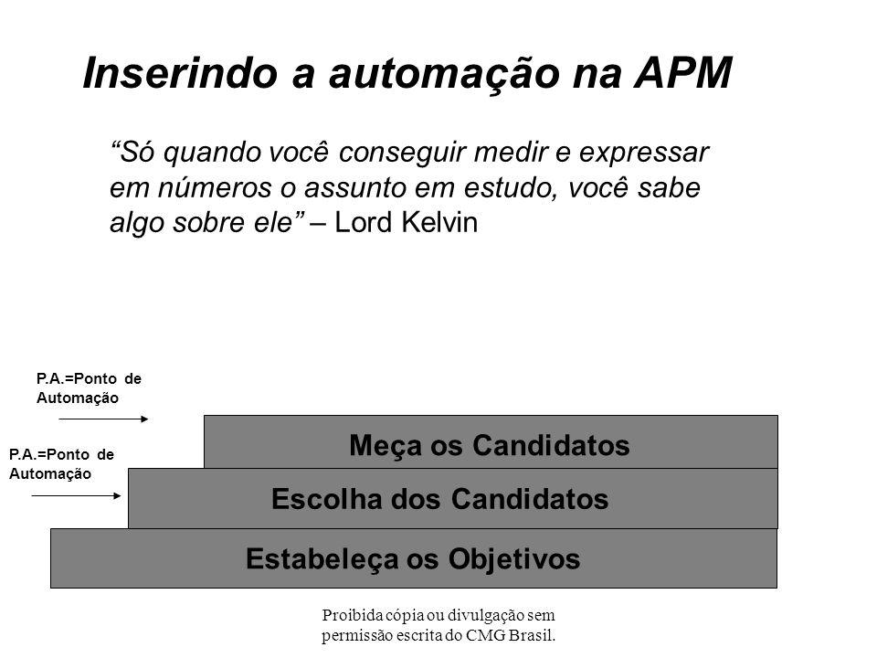 Proibida cópia ou divulgação sem permissão escrita do CMG Brasil. Um cenário de Automação: Mantendo o controle dos ofensores Operação Produção Desenvo