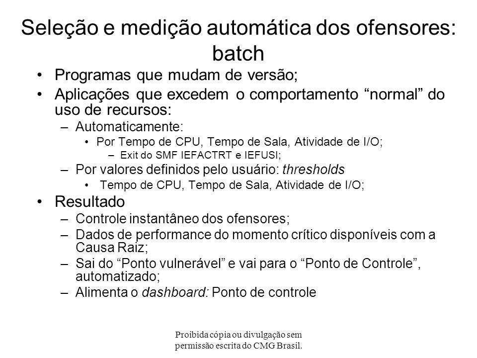 Proibida cópia ou divulgação sem permissão escrita do CMG Brasil. Inserindo a automação na APM Meça os Candidatos Só quando você conseguir medir e exp