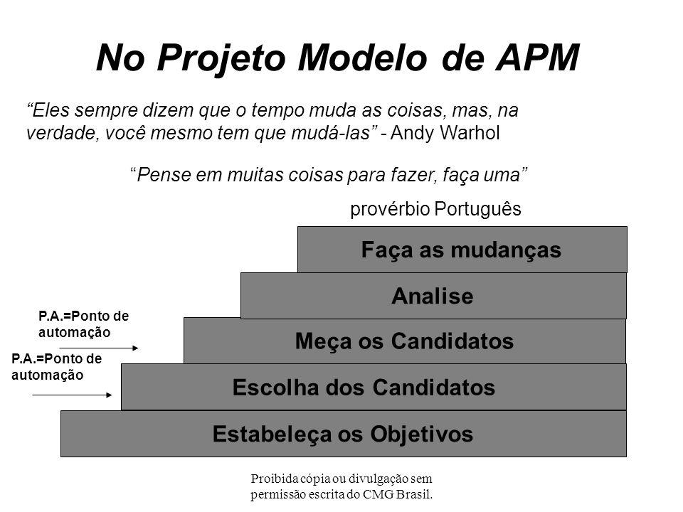 Proibida cópia ou divulgação sem permissão escrita do CMG Brasil. Seleção e medição automática dos ofensores: online (cont.) Disponibiliza os dados de