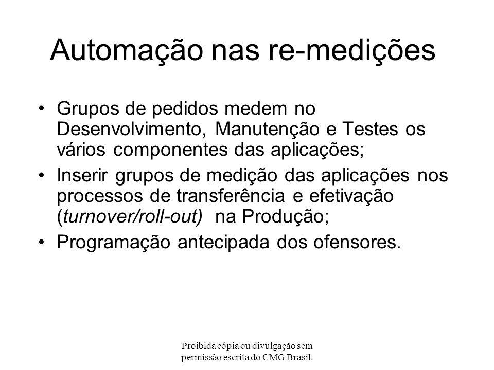 Proibida cópia ou divulgação sem permissão escrita do CMG Brasil. No Projeto Modelo de APM Analise Faça as mudanças Escolha dos Candidatos Meça os Can