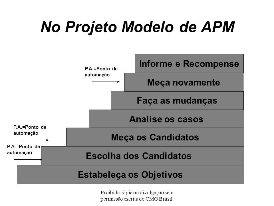 Proibida cópia ou divulgação sem permissão escrita do CMG Brasil. Automação nas re-medições Grupos de pedidos medem no Desenvolvimento, Manutenção e T