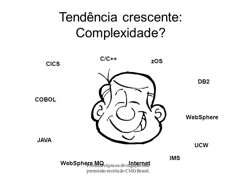 Proibida cópia ou divulgação sem permissão escrita do CMG Brasil. A Automação na APM Conclusão –Métricas da performance da aplicação garantida no Cicl
