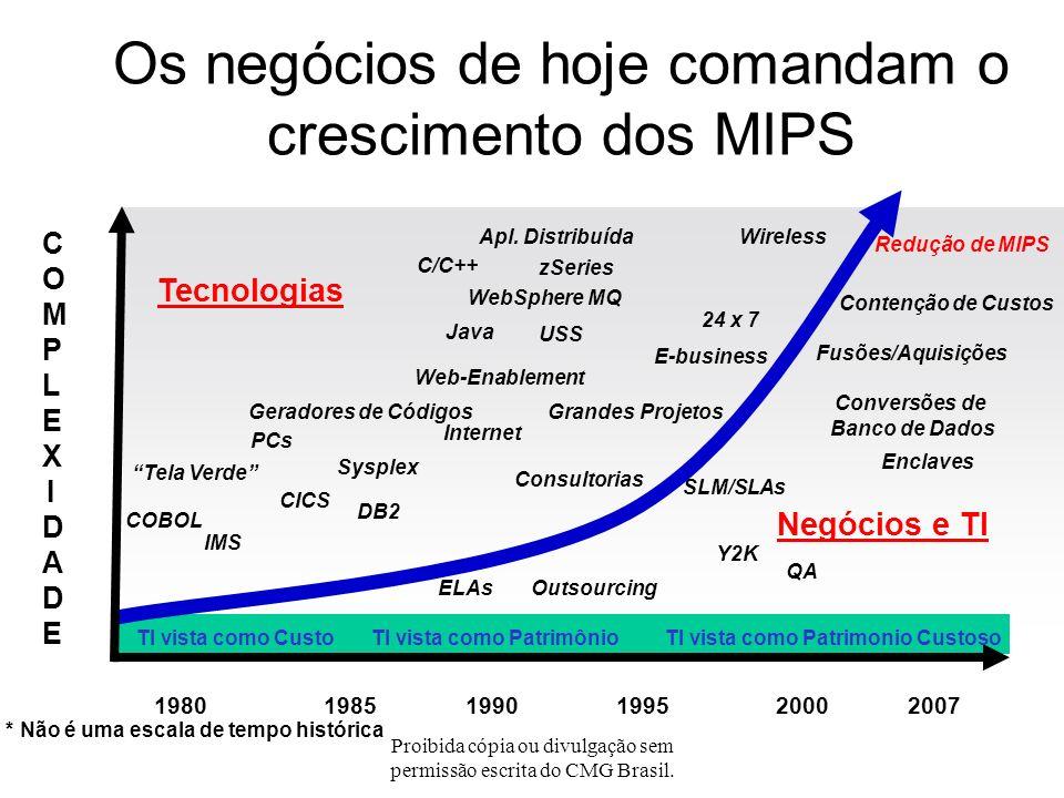 Proibida cópia ou divulgação sem permissão escrita do CMG Brasil. As aplicações modernas seguem as exigências de resposta rápida aos negócios; As apli