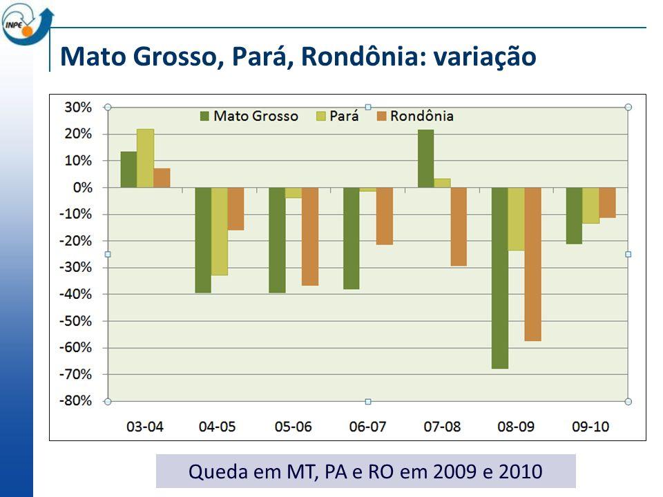 Mato Grosso, Pará, Rondônia: variação Queda em MT, PA e RO em 2009 e 2010